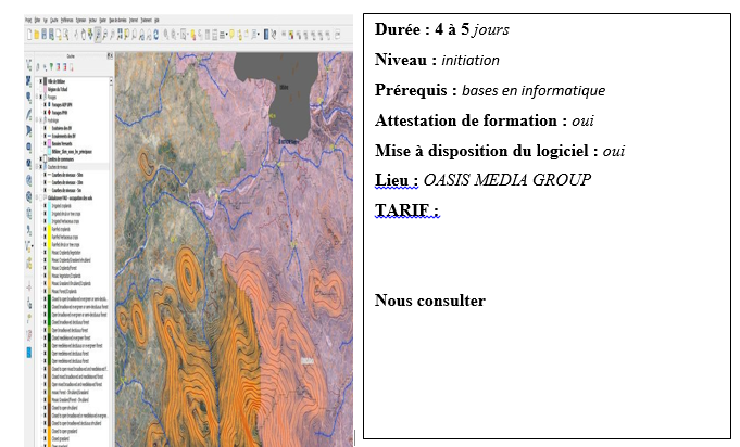 formation-arcgis